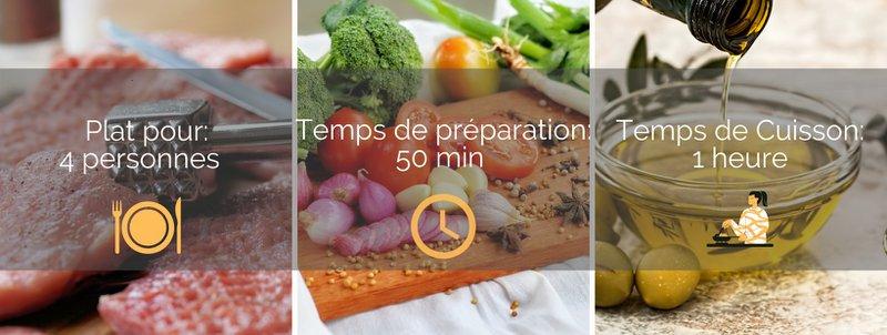 temps de préparation soupe thaïlandaise